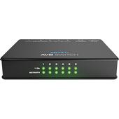 MOTU AVB Switch - Five-Port AVB Ethernet Switch