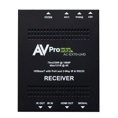 AVPro Edge 4K HDMI 2.0 Receiver With HDCP 2.2