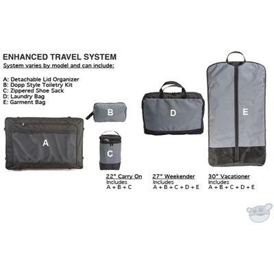 Pelican BA22 Enhanced Travel System