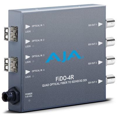 AJA FiDO Quad Channel LC Fiber to 3G-SDI Mini Converter