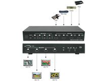 CYP HDMI 4 in 4 out Matrix Switch