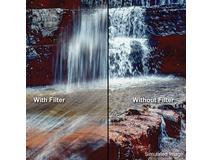 B+W 48mm 1.8 ND 106 Filter